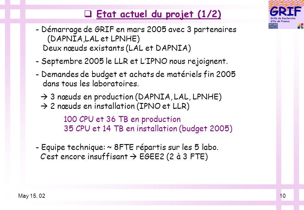 May 15, 0210 Etat actuel du projet (1/2) - Démarrage de GRIF en mars 2005 avec 3 partenaires (DAPNIA,LAL et LPNHE) Deux nœuds existants (LAL et DAPNIA) - Septembre 2005 le LLR et LIPNO nous rejoignent.
