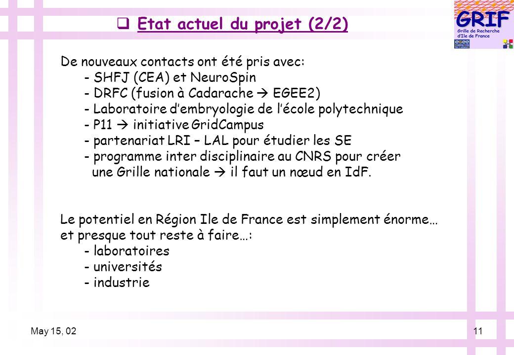 May 15, 0211 De nouveaux contacts ont été pris avec: - SHFJ (CEA) et NeuroSpin - DRFC (fusion à Cadarache EGEE2) - Laboratoire dembryologie de lécole polytechnique - P11 initiative GridCampus - partenariat LRI – LAL pour étudier les SE - programme inter disciplinaire au CNRS pour créer une Grille nationale il faut un nœud en IdF.