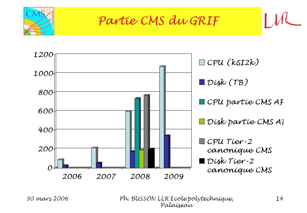 30 mars 2006Ph. BUSSON LLR Ecole polytechnique, Palaiseau 14 Partie CMS du GRIF