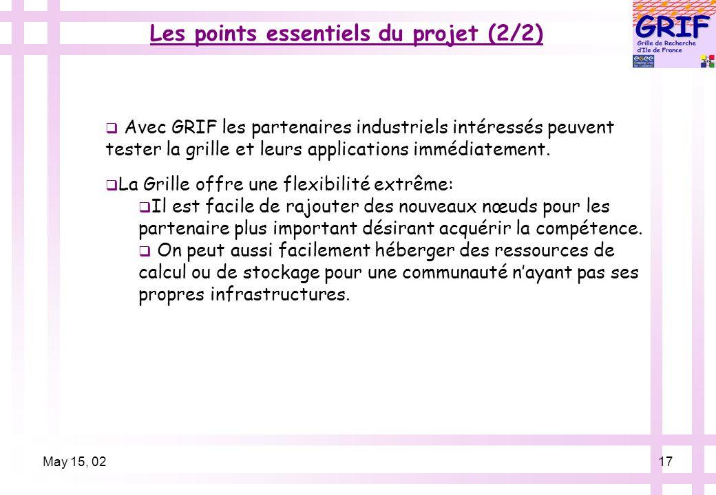 May 15, 0217 Les points essentiels du projet (2/2) Avec GRIF les partenaires industriels intéressés peuvent tester la grille et leurs applications immédiatement.