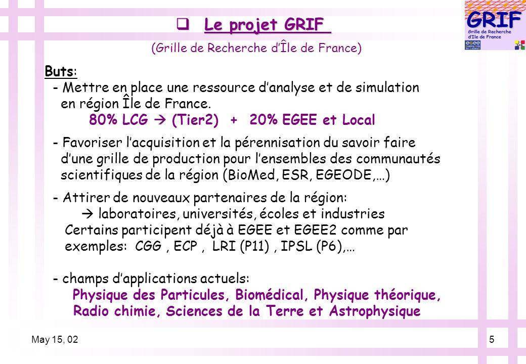 May 15, 025 Le projet GRIF Le projet GRIF (Grille de Recherche dÎle de France) Buts: - Mettre en place une ressource danalyse et de simulation en région Île de France.