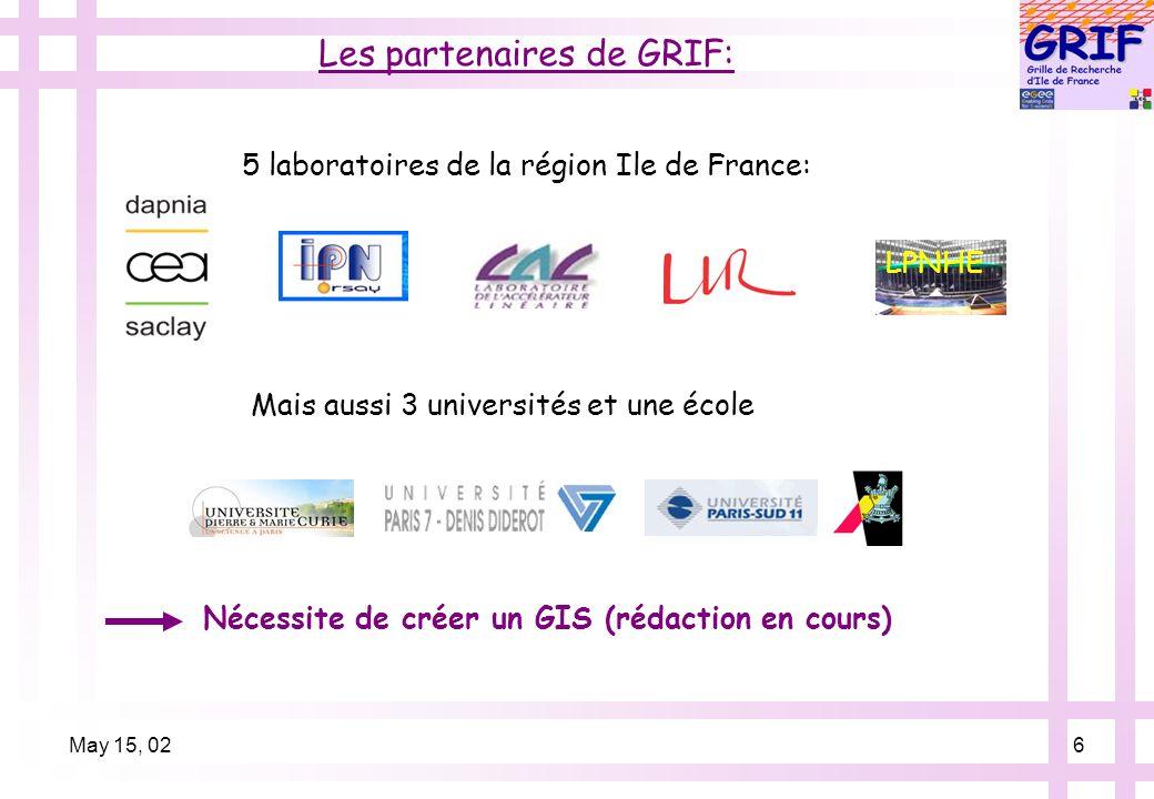 May 15, 026 LPNHE 5 laboratoires de la région Ile de France: Mais aussi 3 universités et une école Les partenaires de GRIF: Nécessite de créer un GIS (rédaction en cours)