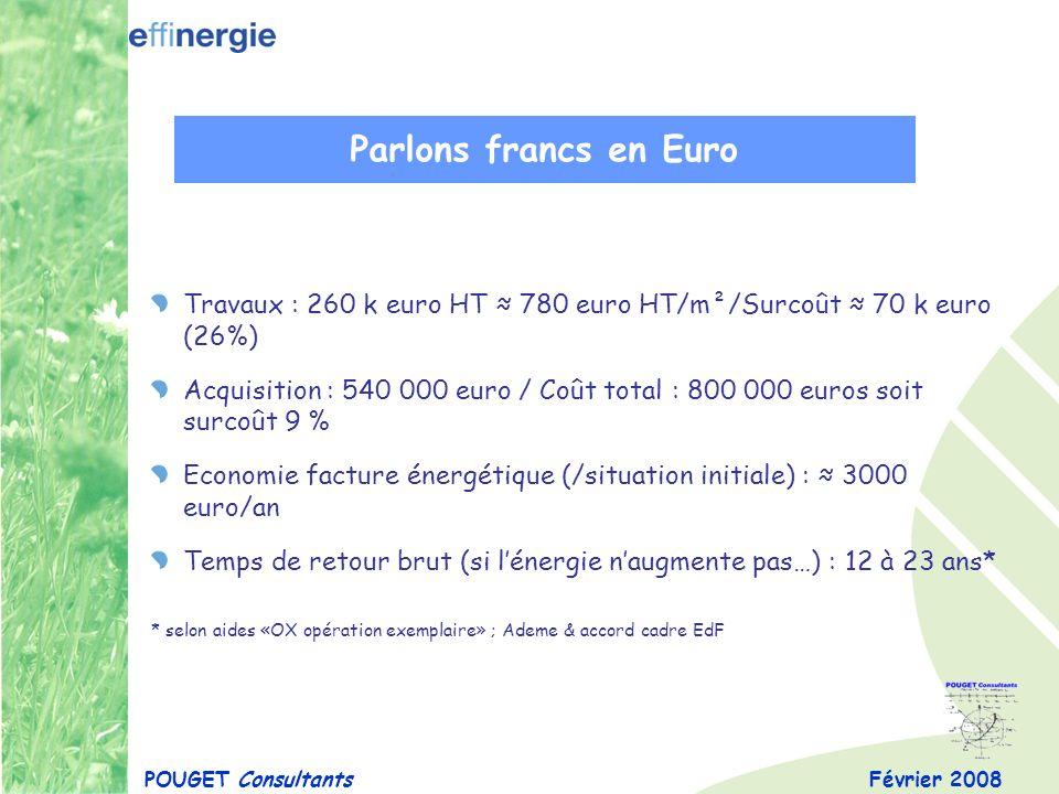 Février 2008POUGET Consultants Parlons francs en Euro Travaux : 260 k euro HT 780 euro HT/m²/Surcoût 70 k euro (26%) Acquisition : 540 000 euro / Coût