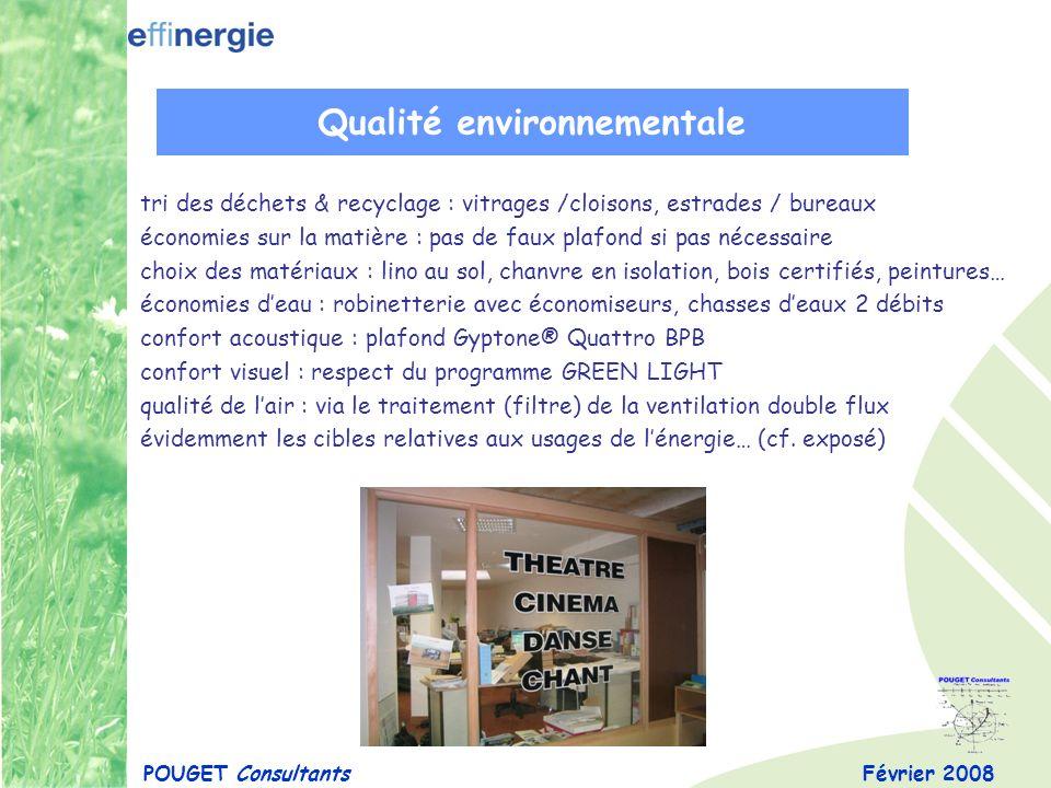 Février 2008POUGET Consultants Qualité environnementale tri des déchets & recyclage : vitrages /cloisons, estrades / bureaux économies sur la matière