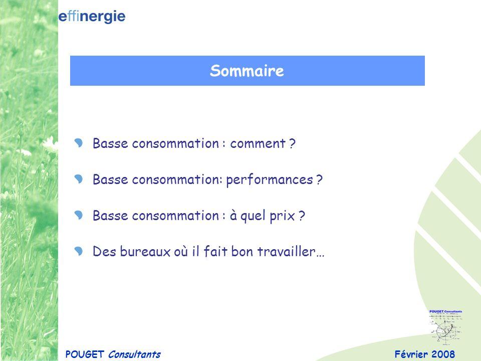 Février 2008POUGET Consultants Performances des systèmes : éclairage Partenaire programme européen GREEN LIGHT P (W) = 35 % déconomies/RT2005 OPUS LIGHT