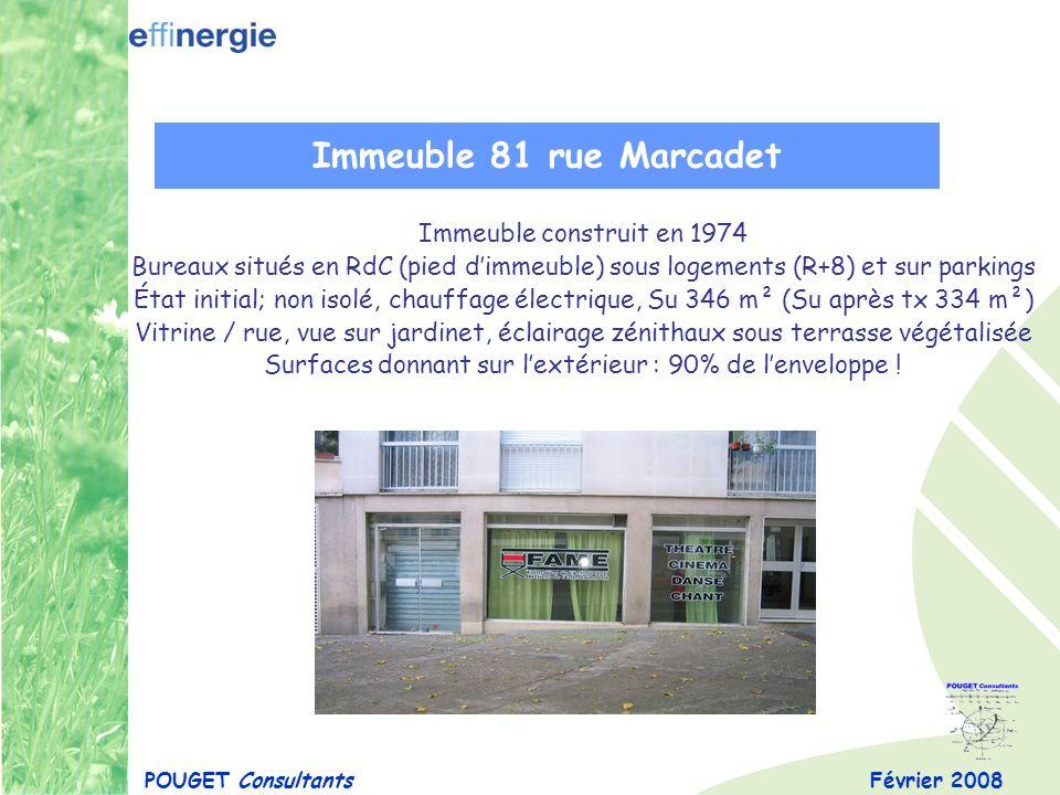 Février 2008POUGET Consultants Immeuble 81 rue Marcadet Immeuble construit en 1974 Bureaux situés en RdC (pied dimmeuble) sous logements (R+8) et sur
