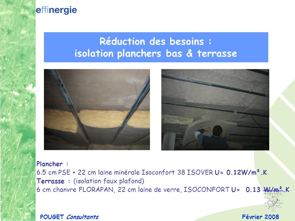 Février 2008POUGET Consultants Parlons francs en Euro Travaux : 260 k euro HT 780 euro HT/m²/Surcoût 70 k euro (26%) Acquisition : 540 000 euro / Coût total : 800 000 euros soit surcoût 9 % Economie facture énergétique (/situation initiale) : 3000 euro/an Temps de retour brut (si lénergie naugmente pas…) : 12 à 23 ans* * selon aides «OX opération exemplaire» ; Ademe & accord cadre EdF