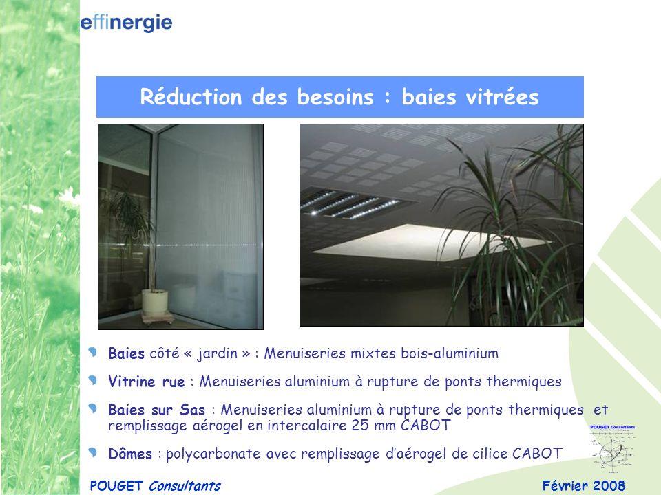 Février 2008POUGET Consultants Réduction des besoins : isolation thermique