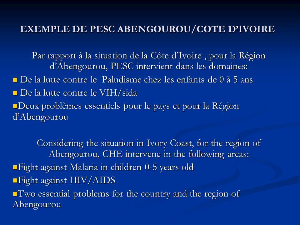 EXEMPLE DE PESC ABENGOUROU/COTE DIVOIRE Par rapport à la situation de la Côte dIvoire, pour la Région dAbengourou, PESC intervient dans les domaines: