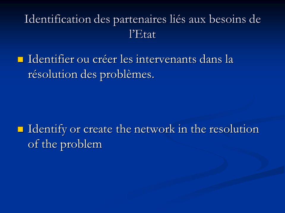 Identification des partenaires liés aux besoins de lEtat Identifier ou créer les intervenants dans la résolution des problèmes. Identifier ou créer le