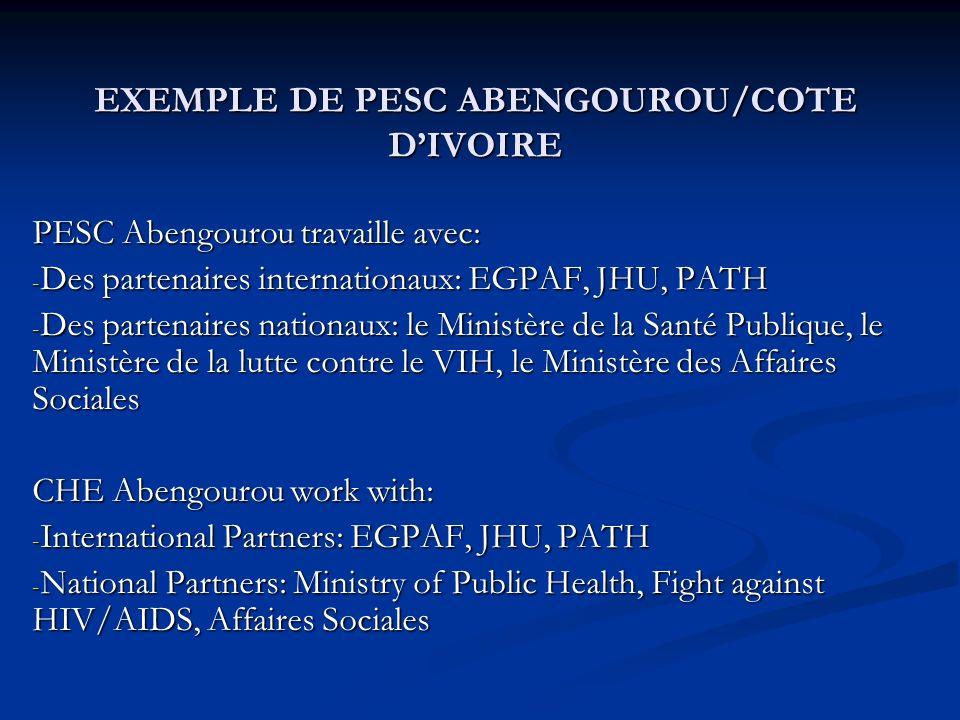 EXEMPLE DE PESC ABENGOUROU/COTE DIVOIRE PESC Abengourou travaille avec: - Des partenaires internationaux: EGPAF, JHU, PATH - Des partenaires nationaux