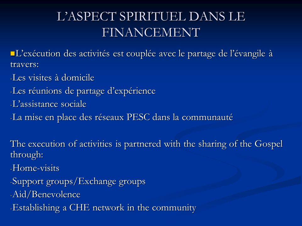 LASPECT SPIRITUEL DANS LE FINANCEMENT Lexécution des activités est couplée avec le partage de lévangile à travers: Lexécution des activités est couplé
