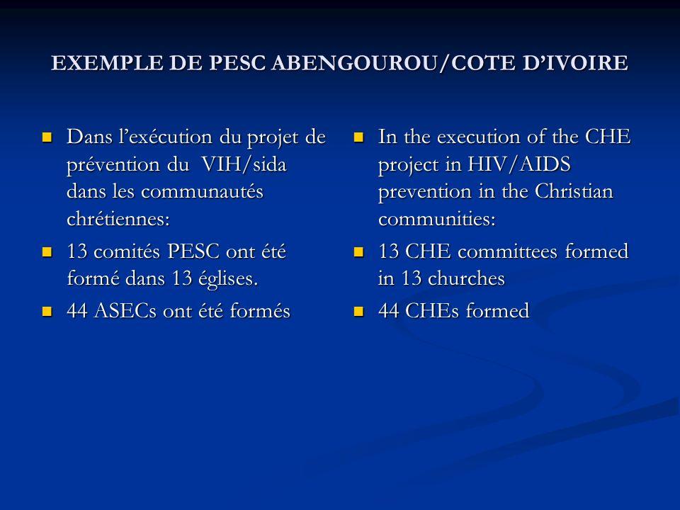 EXEMPLE DE PESC ABENGOUROU/COTE DIVOIRE Dans lexécution du projet de prévention du VIH/sida dans les communautés chrétiennes: Dans lexécution du proje