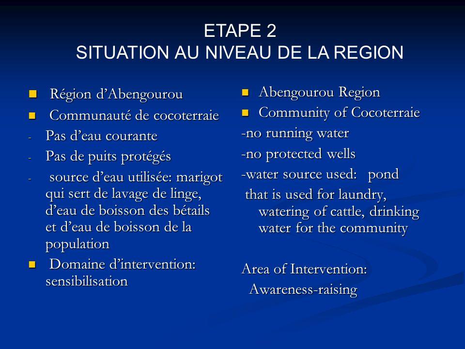 Région dAbengourou Région dAbengourou Communauté de cocoterraie Communauté de cocoterraie - Pas deau courante - Pas de puits protégés - source deau ut