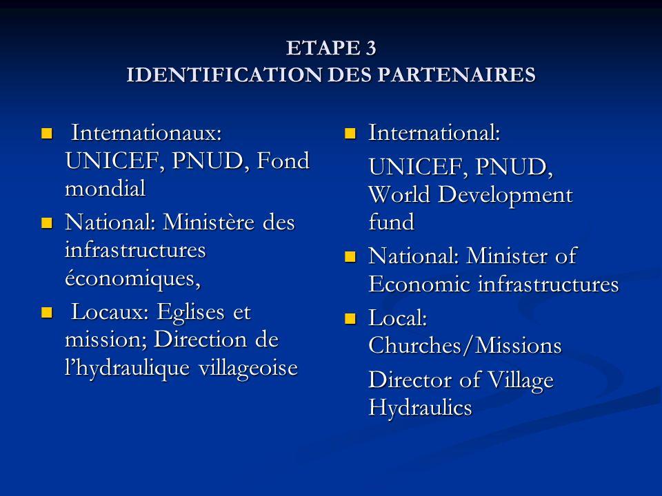 ETAPE 3 IDENTIFICATION DES PARTENAIRES Internationaux: UNICEF, PNUD, Fond mondial Internationaux: UNICEF, PNUD, Fond mondial National: Ministère des i