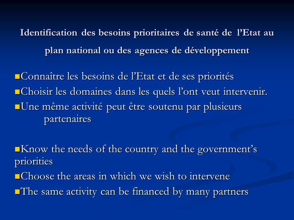 Identification des besoins prioritaires de santé de lEtat au plan national ou des agences de développement Connaître les besoins de lEtat et de ses pr