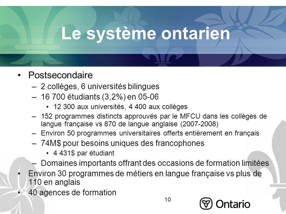 10 Le système ontarien Postsecondaire –2 collèges, 6 universités bilingues –16 700 étudiants (3,2%) en 05-06 12 300 aux universités, 4 400 aux collège