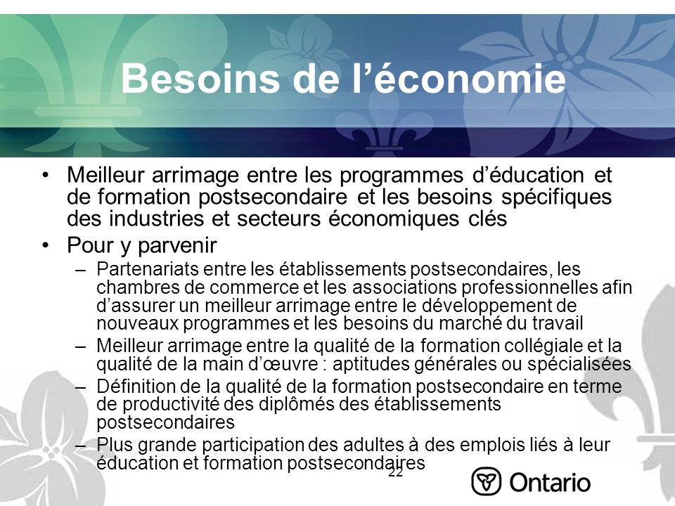 22 Besoins de léconomie Meilleur arrimage entre les programmes déducation et de formation postsecondaire et les besoins spécifiques des industries et