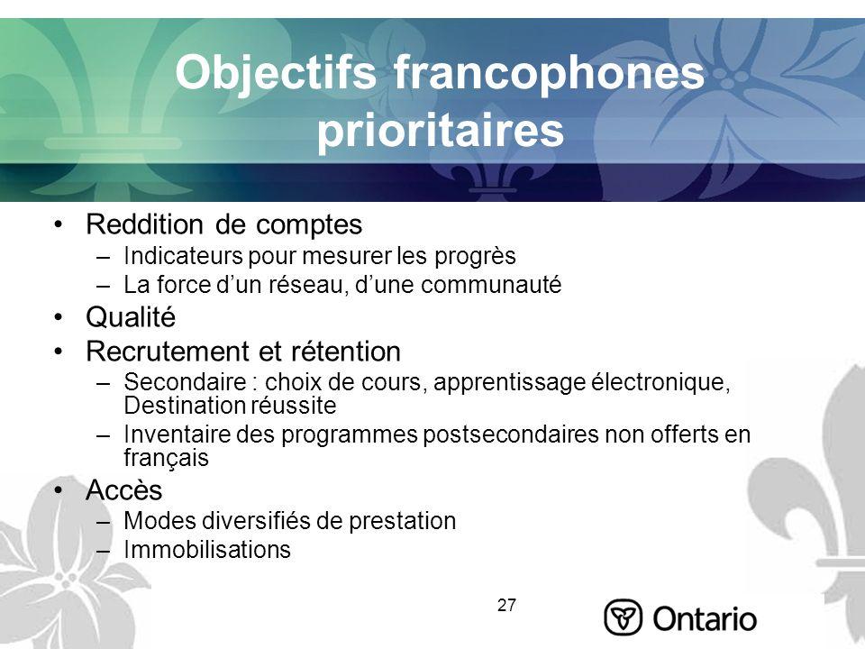 27 Objectifs francophones prioritaires Reddition de comptes –Indicateurs pour mesurer les progrès –La force dun réseau, dune communauté Qualité Recrut