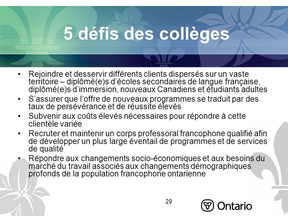 29 5 défis des collèges Rejoindre et desservir différents clients dispersés sur un vaste territoire – diplômé(e)s décoles secondaires de langue frança