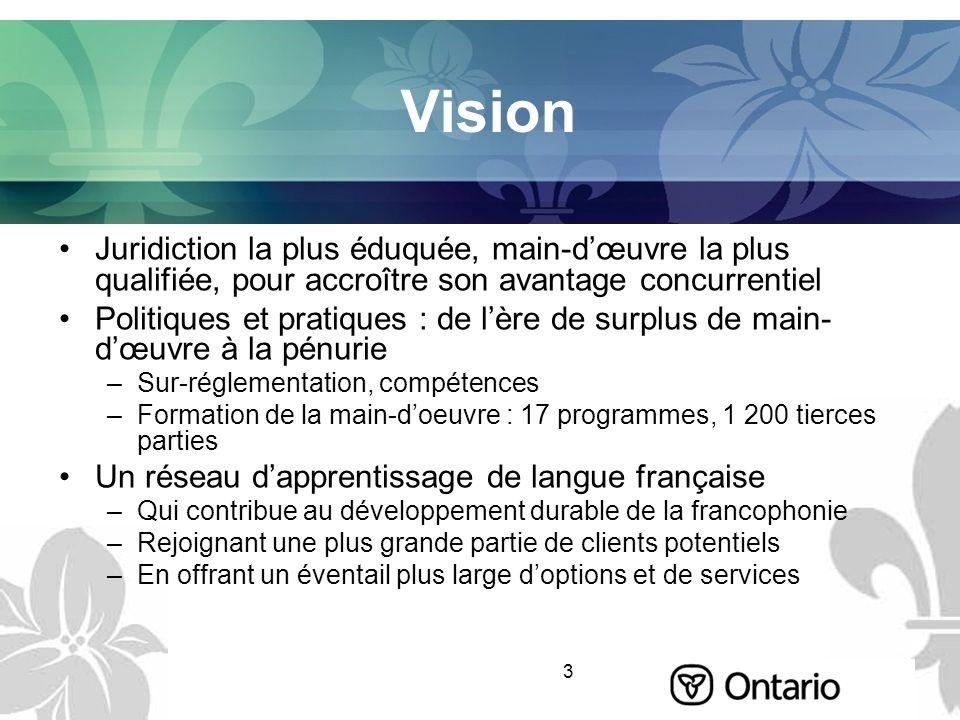 3 Vision Juridiction la plus éduquée, main-dœuvre la plus qualifiée, pour accroître son avantage concurrentiel Politiques et pratiques : de lère de su