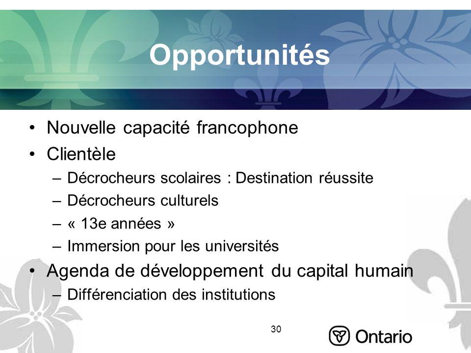 30 Opportunités Nouvelle capacité francophone Clientèle –Décrocheurs scolaires : Destination réussite –Décrocheurs culturels –« 13e années » –Immersio