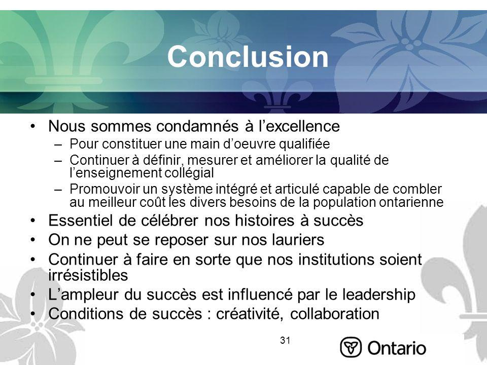 31 Conclusion Nous sommes condamnés à lexcellence –Pour constituer une main doeuvre qualifiée –Continuer à définir, mesurer et améliorer la qualité de