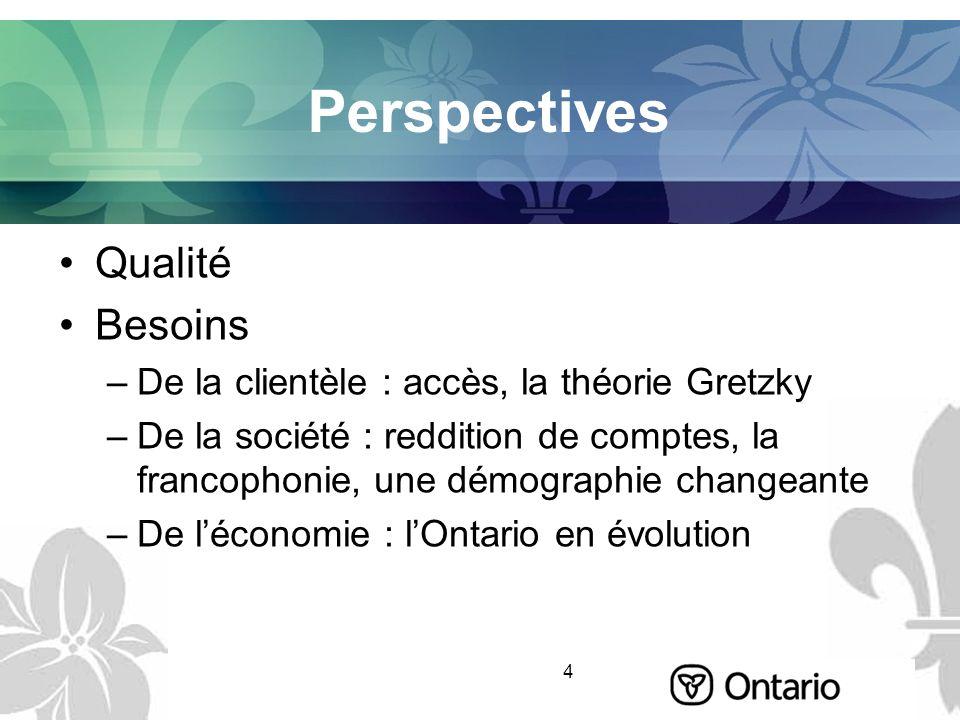 4 Perspectives Qualité Besoins –De la clientèle : accès, la théorie Gretzky –De la société : reddition de comptes, la francophonie, une démographie ch