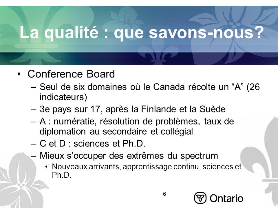 6 La qualité : que savons-nous? Conference Board –Seul de six domaines où le Canada récolte un A (26 indicateurs) –3e pays sur 17, après la Finlande e