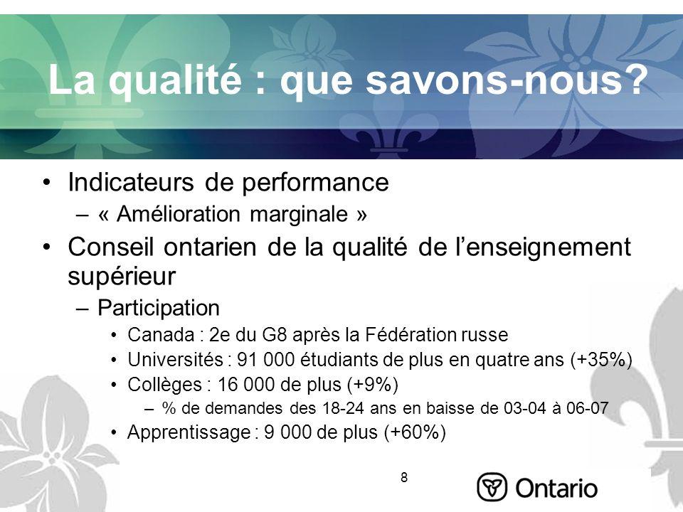8 La qualité : que savons-nous? Indicateurs de performance –« Amélioration marginale » Conseil ontarien de la qualité de lenseignement supérieur –Part