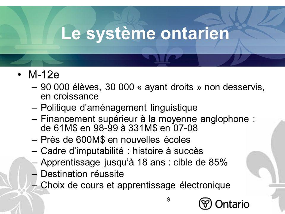 9 Le système ontarien M-12e –90 000 élèves, 30 000 « ayant droits » non desservis, en croissance –Politique daménagement linguistique –Financement sup
