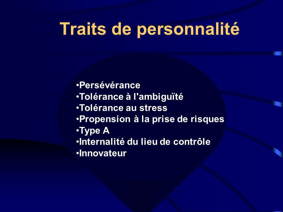 Traits de personnalité Persévérance Tolérance à l'ambiguïté Tolérance au stress Propension à la prise de risques Type A Internalité du lieu de contrôl