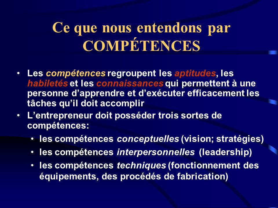 Ce que nous entendons par COMPÉTENCES Les compétences regroupent les aptitudes, les habiletés et les connaissances qui permettent à une personne dappr