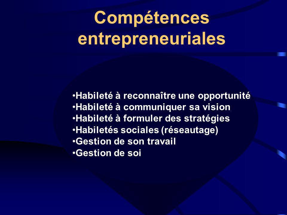 Compétences entrepreneuriales Habileté à reconnaître une opportunité Habileté à communiquer sa vision Habileté à formuler des stratégies Habiletés soc