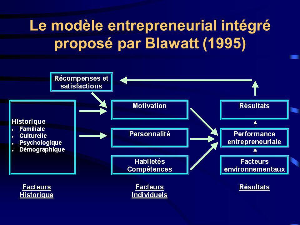 Le modèle entrepreneurial intégré proposé par Blawatt (1995)