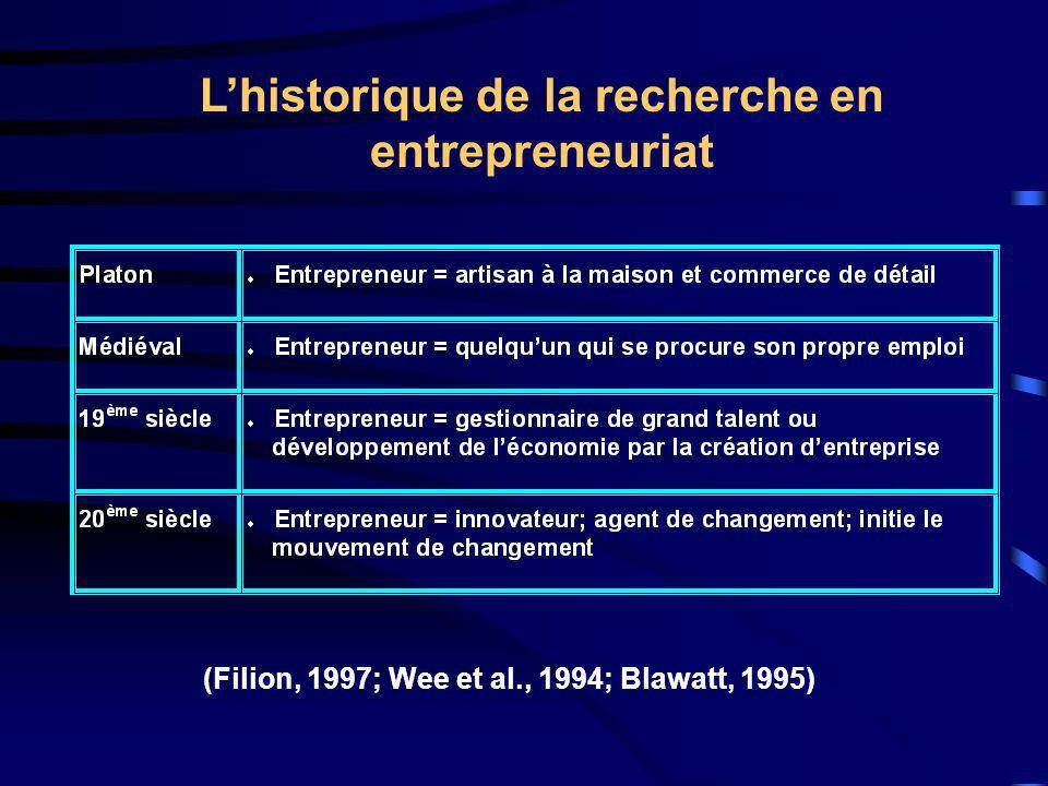 Lhistorique de la recherche en entrepreneuriat (Filion, 1997; Wee et al., 1994; Blawatt, 1995)