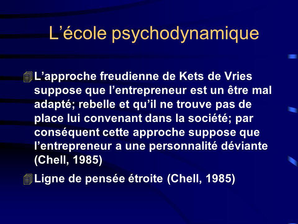 Lécole psychodynamique 4Lapproche freudienne de Kets de Vries suppose que lentrepreneur est un être mal adapté; rebelle et quil ne trouve pas de place