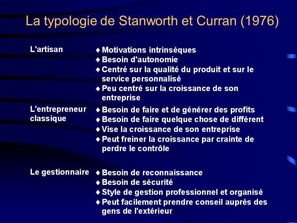 La typologie de Stanworth et Curran (1976)