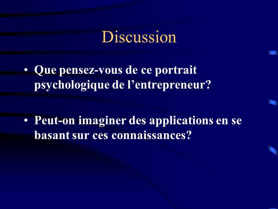 Discussion Que pensez-vous de ce portrait psychologique de lentrepreneur? Peut-on imaginer des applications en se basant sur ces connaissances?