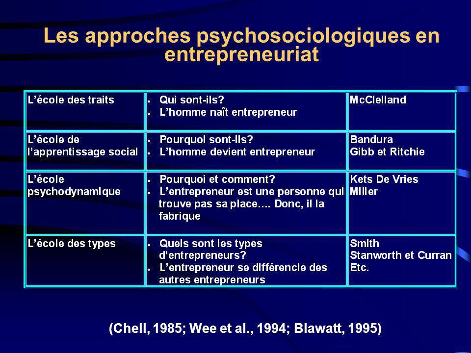 Les approches psychosociologiques en entrepreneuriat (Chell, 1985; Wee et al., 1994; Blawatt, 1995)