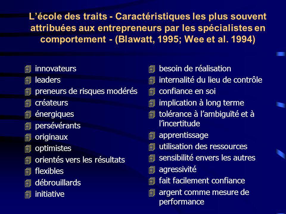 Lécole des traits - Caractéristiques les plus souvent attribuées aux entrepreneurs par les spécialistes en comportement - (Blawatt, 1995; Wee et al. 1