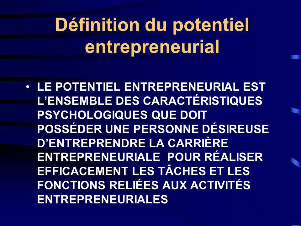 Définition du potentiel entrepreneurial LE POTENTIEL ENTREPRENEURIAL EST LENSEMBLE DES CARACTÉRISTIQUES PSYCHOLOGIQUES QUE DOIT POSSÉDER UNE PERSONNE