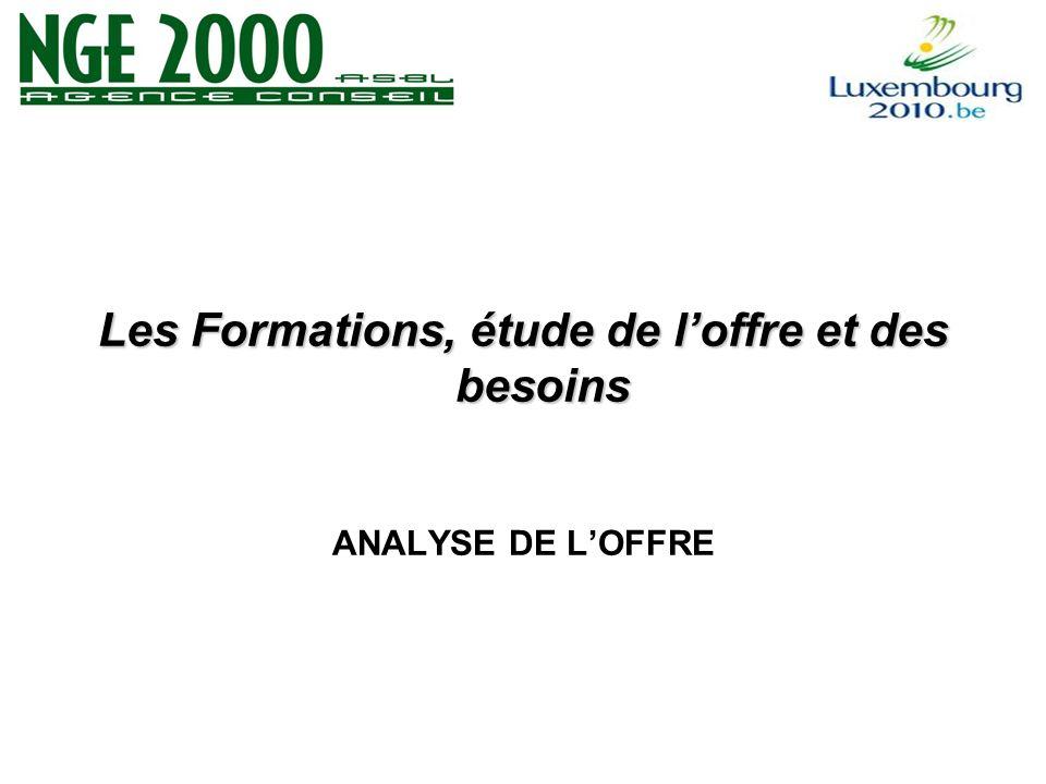 Les Formations, étude de loffre et des besoins ANALYSE DE LOFFRE