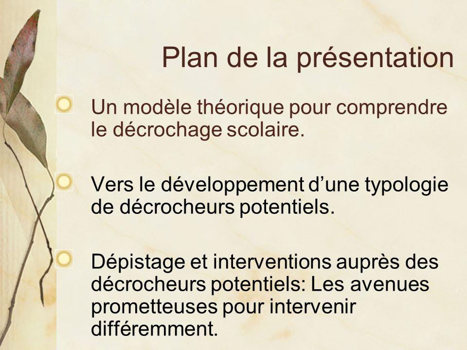 Plan de la présentation Un modèle théorique pour comprendre le décrochage scolaire. Vers le développement dune typologie de décrocheurs potentiels. Dé
