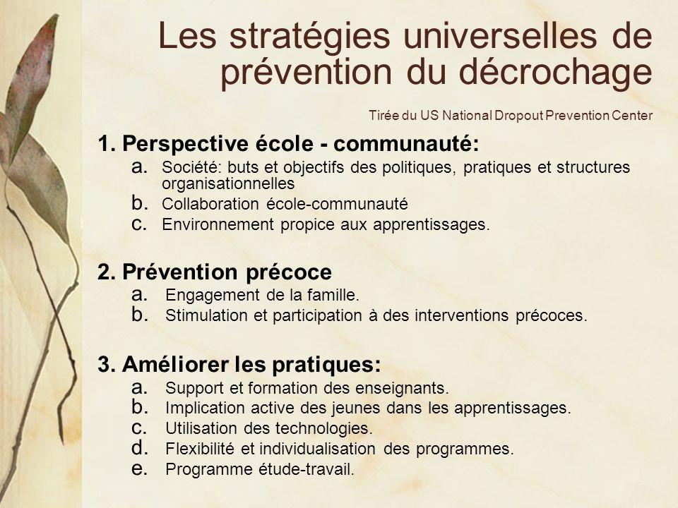 Les stratégies universelles de prévention du décrochage Tirée du US National Dropout Prevention Center 1. Perspective école - communauté: a. Société:
