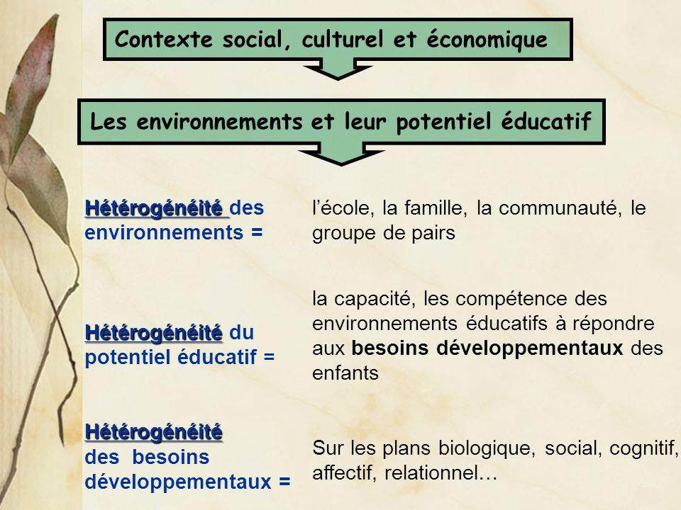 lécole, la famille, la communauté, le groupe de pairs la capacité, les compétence des environnements éducatifs à répondre aux besoins développementaux