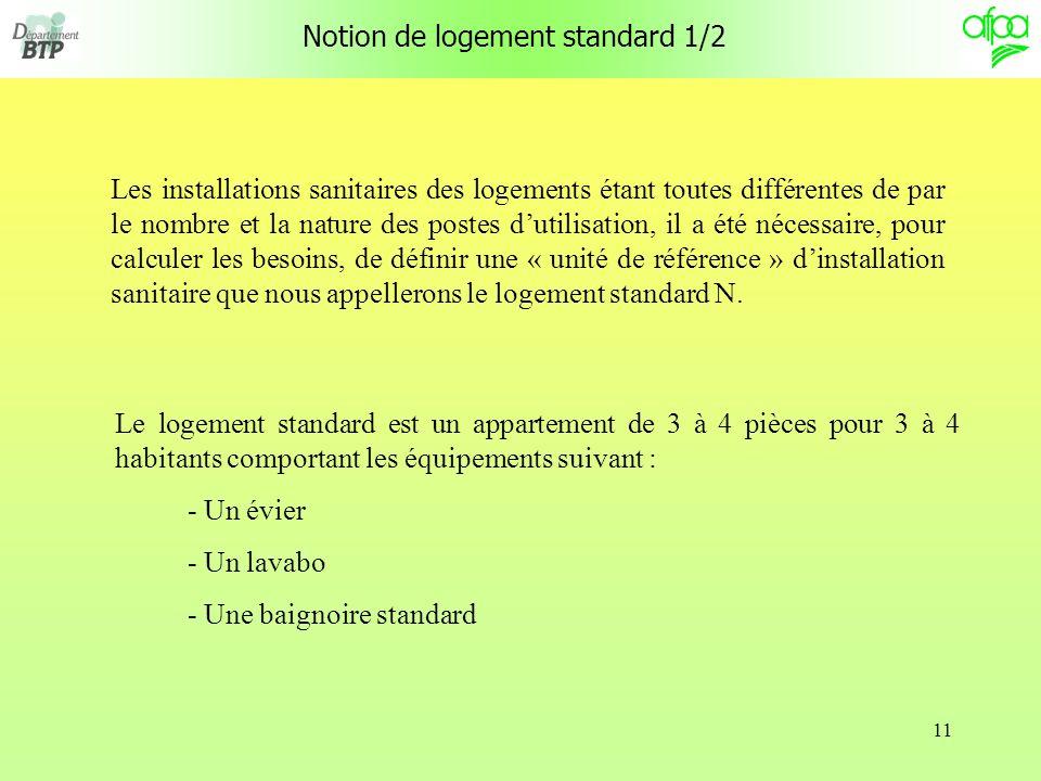 11 Notion de logement standard 1/2 Les installations sanitaires des logements étant toutes différentes de par le nombre et la nature des postes dutilisation, il a été nécessaire, pour calculer les besoins, de définir une « unité de référence » dinstallation sanitaire que nous appellerons le logement standard N.