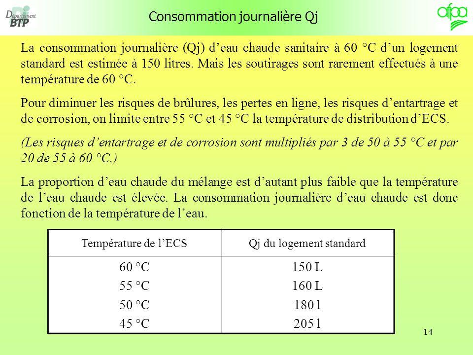 14 Consommation journalière Qj La consommation journalière (Qj) deau chaude sanitaire à 60 °C dun logement standard est estimée à 150 litres.