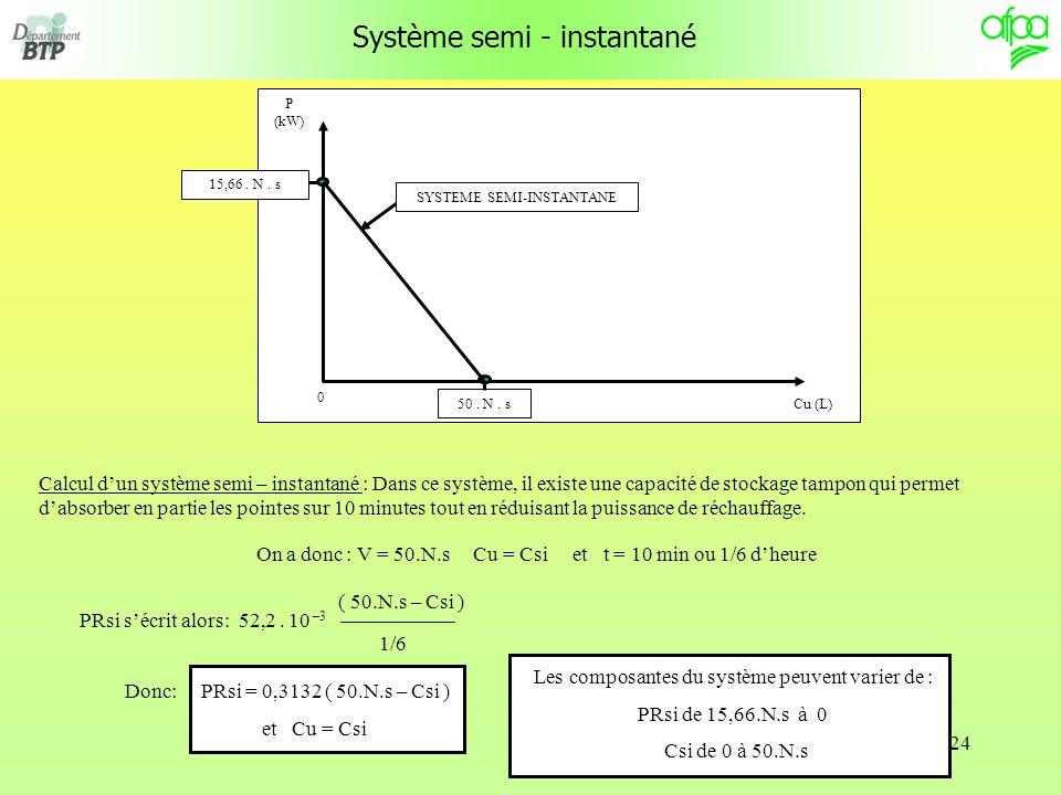 24 Système semi - instantané Calcul dun système semi – instantané : Dans ce système, il existe une capacité de stockage tampon qui permet dabsorber en partie les pointes sur 10 minutes tout en réduisant la puissance de réchauffage.