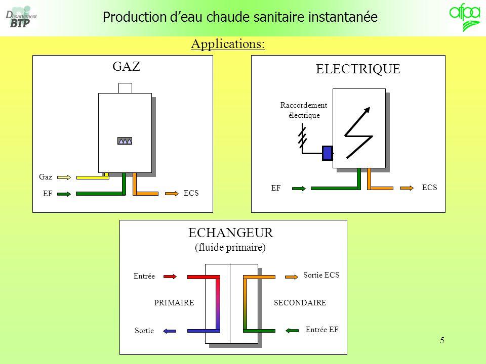 5 Applications: Gaz EF ECS GAZ ECHANGEUR (fluide primaire) Entrée Sortie PRIMAIRE Entrée EF Sortie ECS SECONDAIRE ELECTRIQUE Electricité EF ECS ELECTRIQUE EF ECS Raccordement électrique Production deau chaude sanitaire instantanée